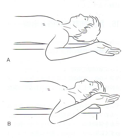 肩甲下筋の可動域検査