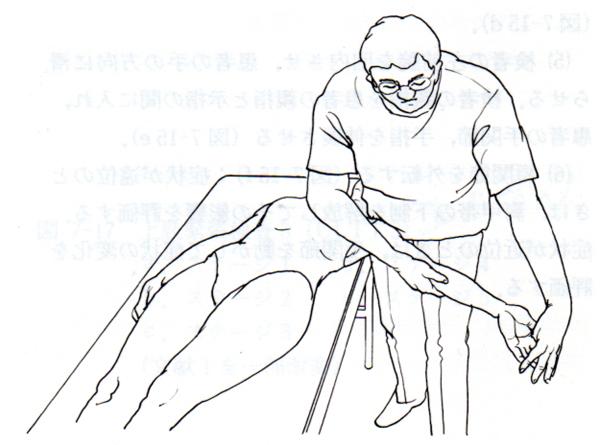 正中神経検査図